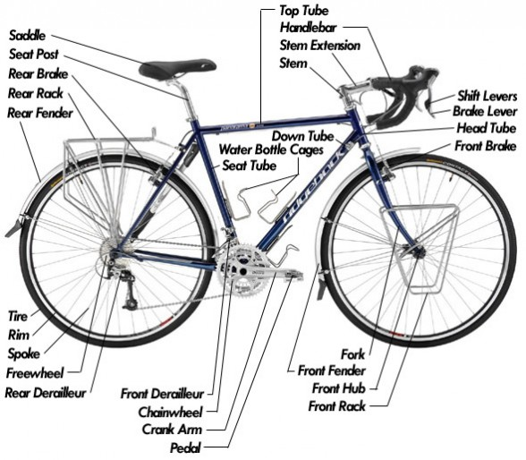 Diagram of a Touring Bicycle - Parts & Descriptions of a Touring Bike
