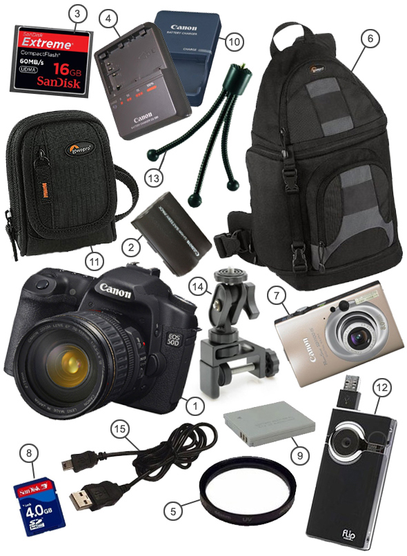 equipment camera travel gear professional photographing bicycletouringpro